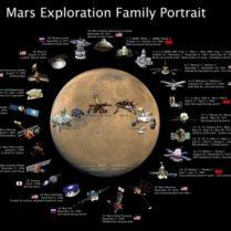 حقایقی جالب در مورد مریخ که بیشتر مردم نمی دانند